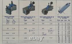 E5 40Position Quick Change Tool Post Kit For 8 -16 Swing Lathe Multifix E